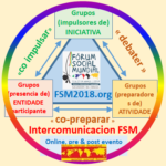 Logo du groupe infocirculo website fsm2018